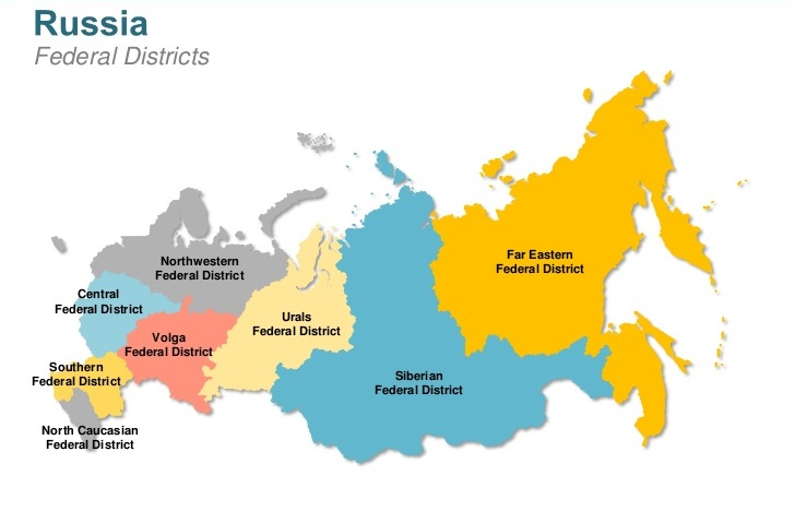 Federal Districts of Russia RusBiz Team
